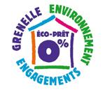 eco_pret_taux_zero