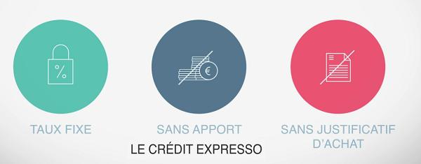 crédit expresso caractéristiques